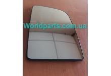 Вкладыш бокового зеркала (механическое) R MB Sprinter, VW Crafter 2006-